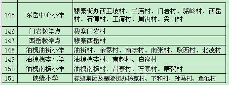 临潼区公布今年区域内公办初中小学学区划分