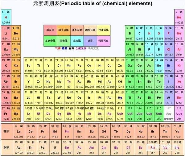 化学的英文_材料物理与化学英文_化学论文 英文