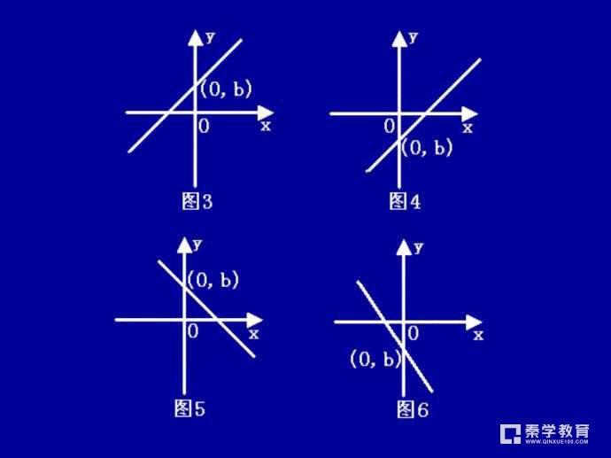 高中数学函数和方程都有什么解答技巧呢?函数