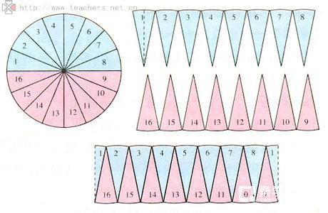 """杭州小学升学数学科目高频考点有哪些?圆面积不能错过!    再过几天就是中秋节啦,月到中秋分外明。每逢中秋,赏月、吃饼是传统习俗,寓意团团圆圆,说到""""圆""""咱们就来聊一聊杭州小学升学数学科目高频考点有哪些?其中就和""""圆""""有关!平面""""圆""""的面积计算问题,大家一起来温习一下!祝大家学业进步!          首先来温习一下圆的面积公式。    圆的面积=半径×半径×圆周率;    S=πr²或S=π*(d/2)²。    (π表示圆周率,r表示半径,d表示直径)。    在推导圆面积的公式时,家长可以和孩子一起动手做个试验:在硬纸板上抠出一个圆,把这个圆以直径为轴线,平均切分为若干份,然后再拼成一个近似的长方形。    如此,长方形的宽就等于圆的半径(r),长方形的长就是圆周长(C)的一半。长方形的面积是ab,那圆的面积就是:圆的半径(r)乘以二分之一周长C,S=r*C/2=r*πr。    在小学升学考试中,涉及到圆的面积的计算题目,往往有所拓展,以组合图形的形式出现。    家长辅导孩子在进行组合图形的面积计算时,首先要让孩子看清组合图形是由几个基本单位组成的,然后找出图中的隐蔽条件与已知条件和要求的问题间的关系。    此外,还要让孩子牢记几个常见的圆与正方形的关系量:    在正方形里的最大圆的面积占所在正方形的面积的3.14/4,而在圆内的最大正方形占所在圆的面积的2/3.14。    这个关系量在考试中经常要用到,应让孩子牢记于心,并牢牢掌握!    例如:求图中阴影部分的面积(单位:厘米)。    【分析】如图所示的特点,阴影部分的面积可以拼成1/4圆的面积。    所以,图中阴影面积是:62×3.14×1/4=28.26(平方厘米)    以下是四种非常典型的有关圆面积的出题形式(求涂色部分的面积),家长一定要让孩子掌握解题思路。"""