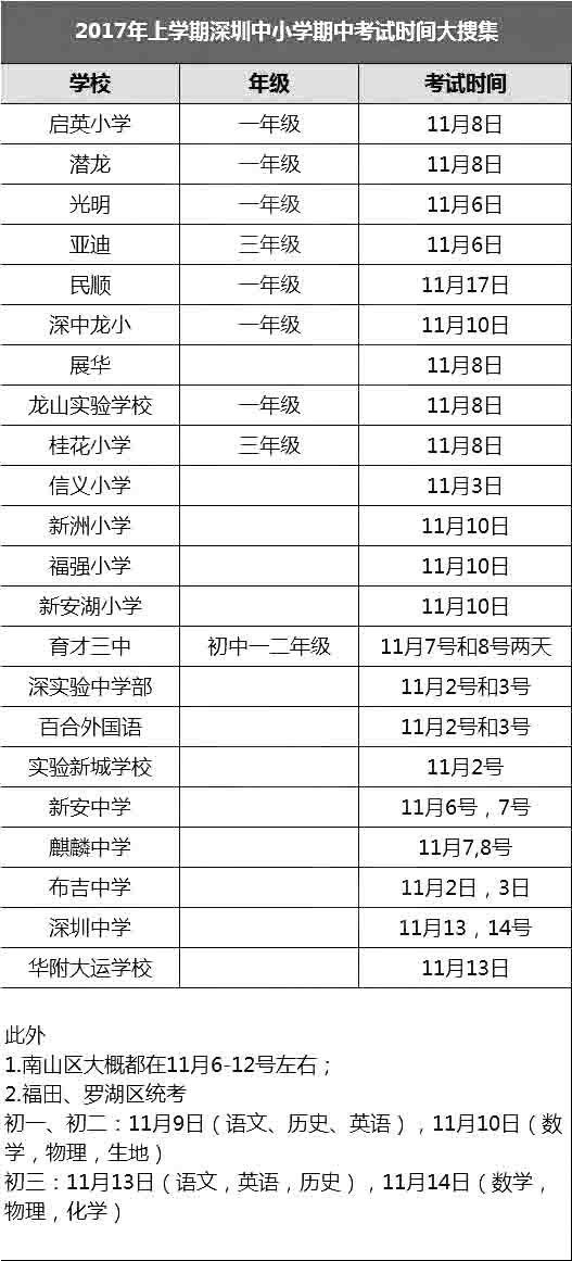 2017年深圳市上學期中小學期中考試時間大搜集!!!