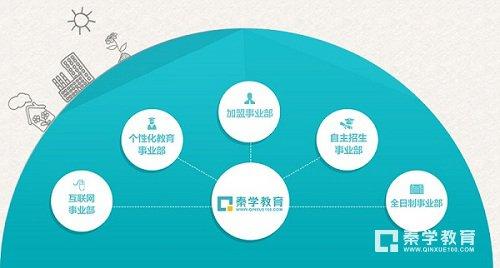 2018年香港理工大学高中生数理化生测验真题:自主招生网整理!