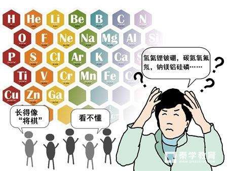 巧记化学元素周期表!搞笑元素周期表口诀!