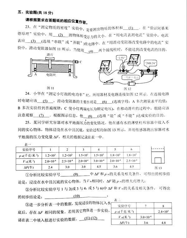 上海市浦東新區中考一模【物理科目】真題,答案及解析分享!