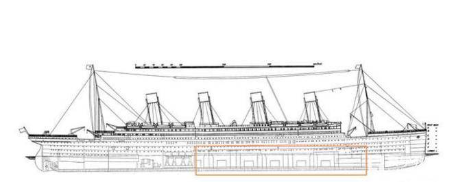 泰坦尼克号的结构图