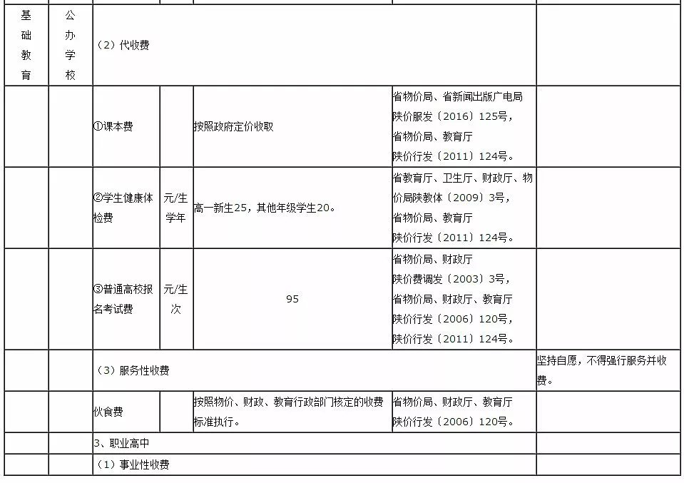 陜西省物價局公布2018年春季中小學校收費項目及標準,學費收多少看這里就知道了!