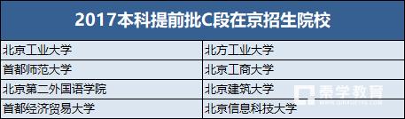 北京本科提前批次C段招生院校