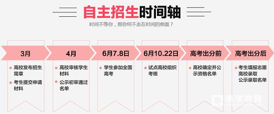 2018年中国矿业大学自主招生简章什么时间公布?秦学教育整理!