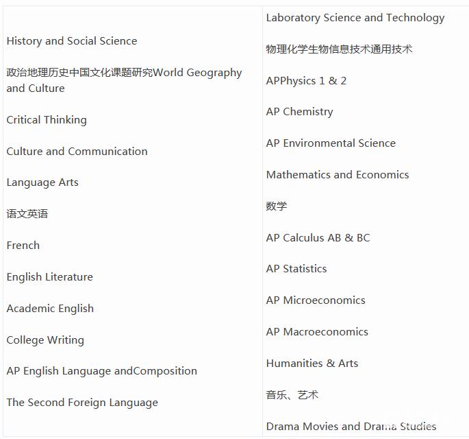 杭州师范大学附属中学国际部怎么样?课程设置是怎样的?