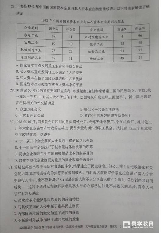 试题|2018年新疆高三第一次适应性训练(一模)文综试题分享!