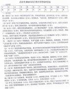 武汉市2018届高中毕业生四月调研测试文综试题答案