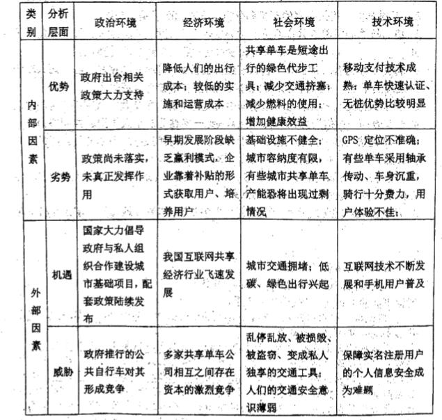 陕西省2018届高三年级第四次模拟考试语文真题