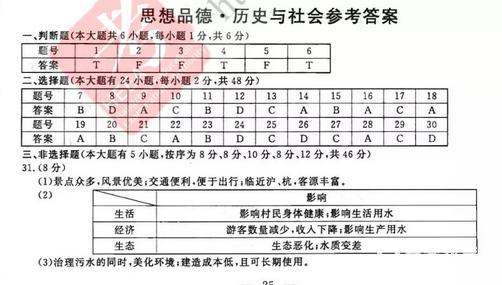 答案解析|2018年杭州市中考思历参考答案解析整理(各科全)