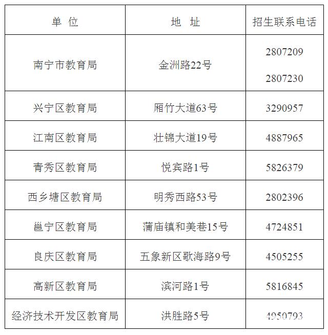 2018年南宁市经济技术开发区初中入学v初中通知!电路图初中看法图片