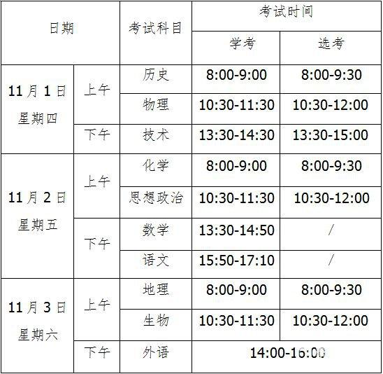 2018年浙江省下半年学考报名9月4日开始!附学考报名入口!