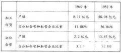 武汉市2018-2019学年度部分学校新高三起点调研测试历史试卷及答案
