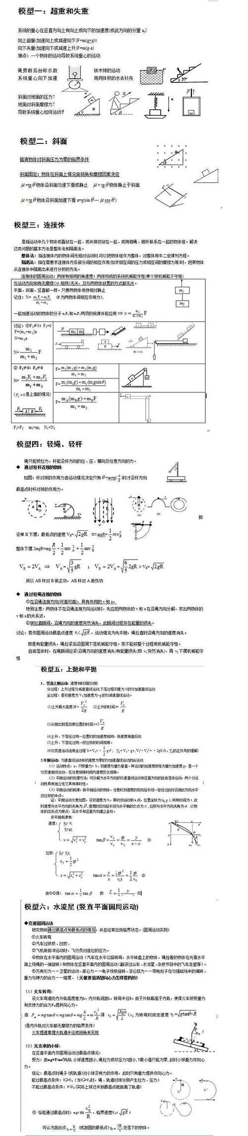 高中物理24个重点题型汇总,解决高中物理难题!