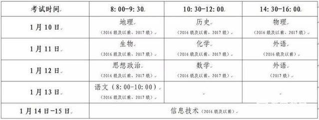 山東省2018年冬季高中學考報名10月22日開始!附考試詳情!