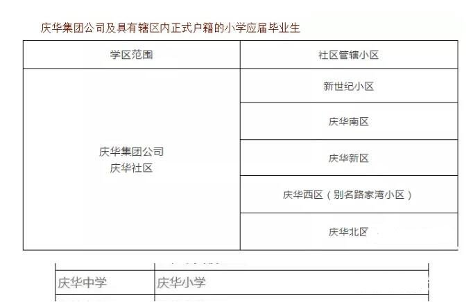 西安2019小升初|西安市庆华中学怎么样?怎样才能上庆华中学?