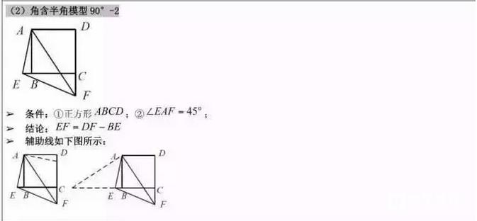幾何題應該怎么答??幾何題的答題方法有哪些??
