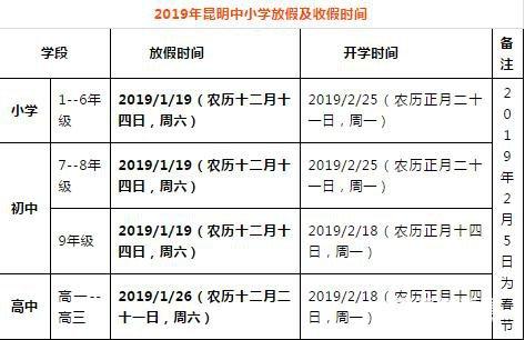 2019年昆明市中小学寒假放假时间发布,学生注意了!