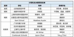 """2018年清华大学""""丘成桐中学""""科学奖计算机奖总决赛获奖名单公示"""