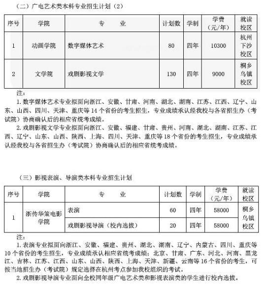 浙江傳媒學院2019年藝術類招生簡章發布,考生注意校考時間!