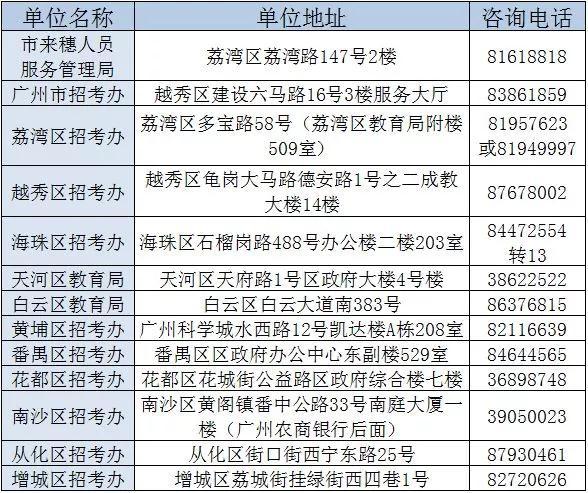 2019年廣州異地中考審核工作即將啟動,你還能在廣州中考嗎?