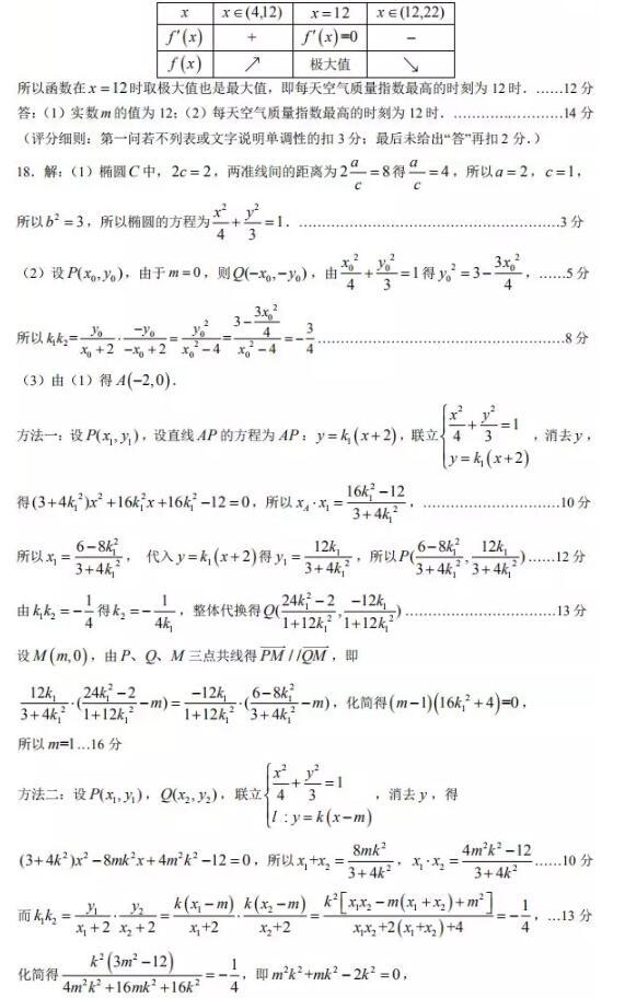 南京市、盐城市2019届高三一模数学参考答案分享!
