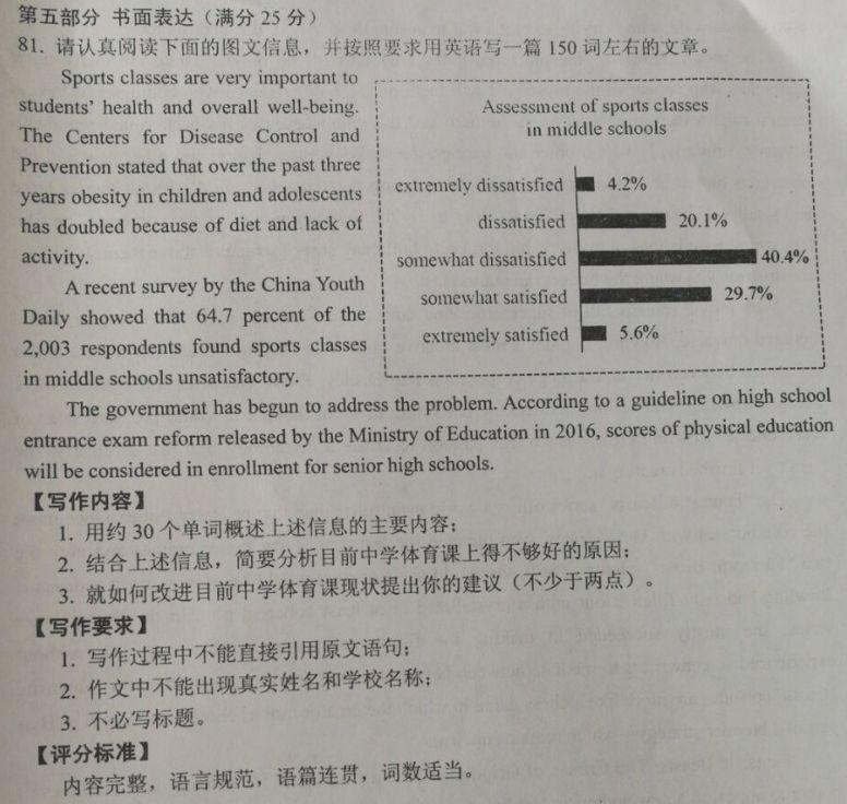 2019年南京、盐城一模英语作文详解!本篇作文应该怎么写?