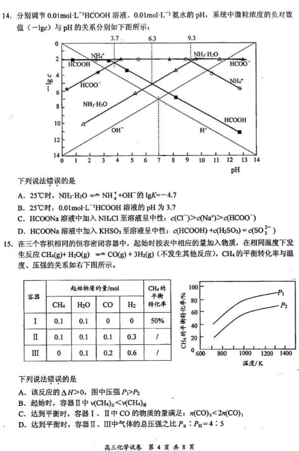 2019年盐城南京一模高三化学考试真题及答案解析汇总!