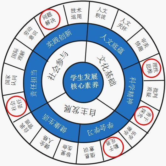 2019年四川省广元一诊语文作文题详解!写作指导了解一下!