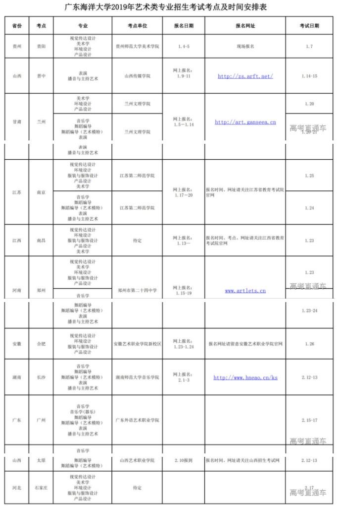 2019广东海洋大学艺术类专业校考考点考试时间安排表出炉,考生注意!