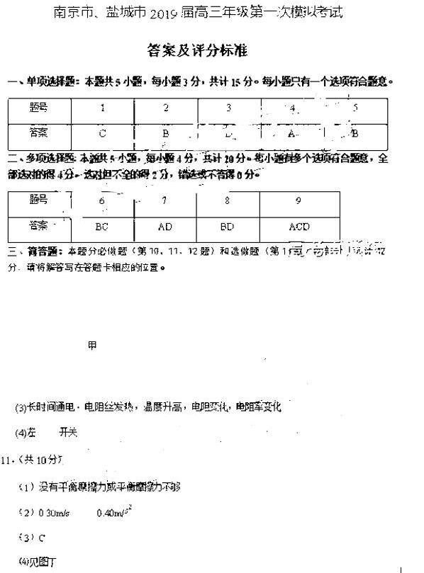 江苏省南京盐城2019届高三第一次模考物理答案,做完核对!