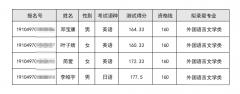 武汉理工大学2019年外语类保送生预录取名单公示,学生了解!