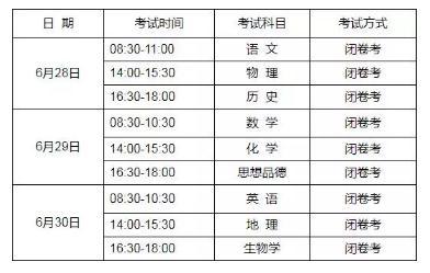 2019年云南省中考時間6月28日至7月2日,昆明、曲靖抽考數學、地理!
