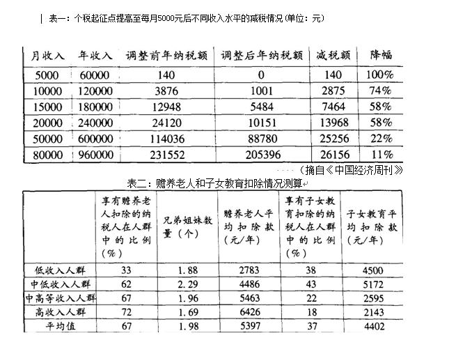 2019年山东潍坊高三期末考试语文试题及答案汇总,考完核对!