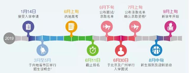 香港浸會大學2019年內地招生簡章發布,招生詳情分享!