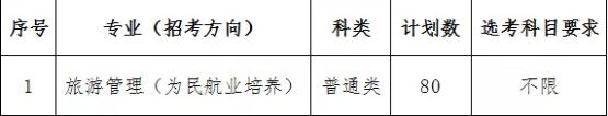 """杭州师范大学钱江学院 2019年""""三位一体""""综合评价招生:简章、报名、收费"""