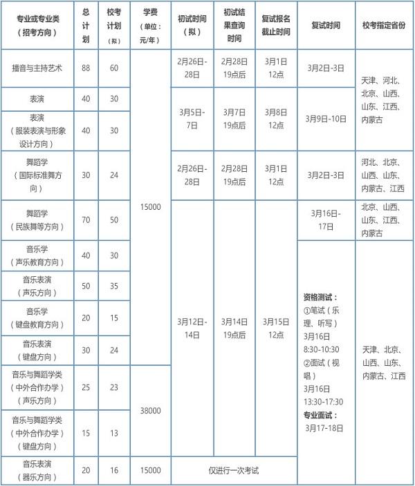 天津师范大学2019艺术招生章程,音乐表演(器乐方向)仅有一次考试机会