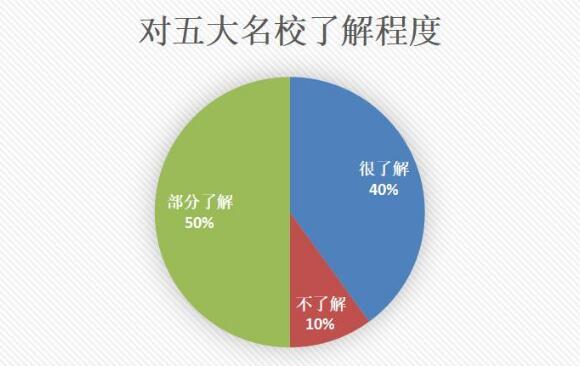 \2019年西安小升初新政什么时候发布?附家长疑虑解答!