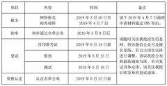 北京中医药大学2019年自主招生简章发布,简章具体内容分析!