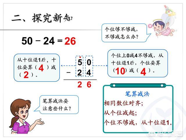 50以内的退位减法怎么教给孩子?小学数学指导家长必备