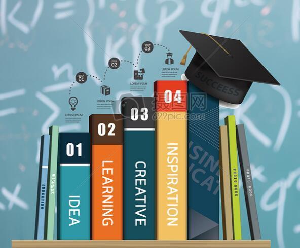 初三學生應該怎么在最后一個學期全力備考?了解一下!