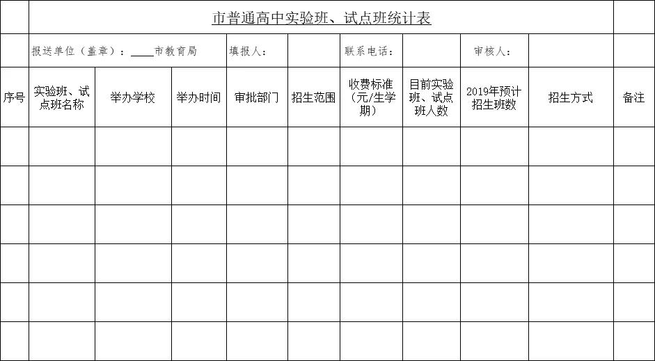山西省教育廳: 關于2019年普通中小學招生入學工作通知!