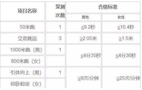 2019年云南省公安普通高校公安专业招生工作启动!