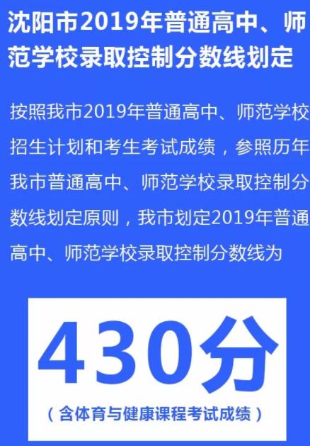2019年沈阳普通高中及示范院校录取分数线公布!多少分呢?