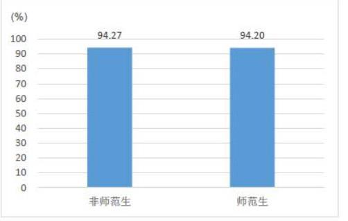 济南大学怎么样?2019年考多少分可以上济南大学?
