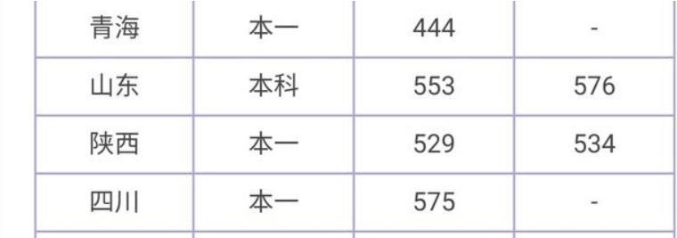 青岛科技大学好不好?2019年高校资讯分享