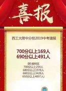8月1日中招会,2019年西安市91所重点高中预估录取线(省师范&省标准)